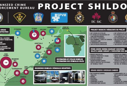 Eastern Ontario car-theft ring disrupted