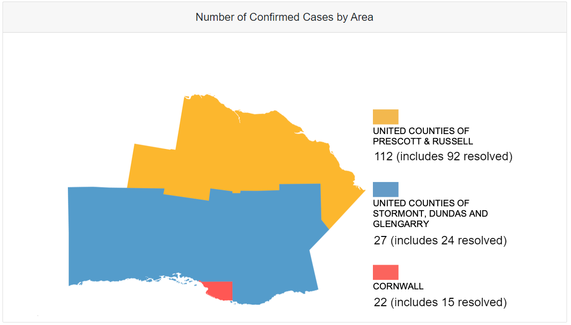 Seven active COVID-19 cases in Cornwall