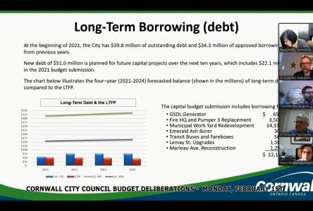 City adding $22 million in debt in 2021